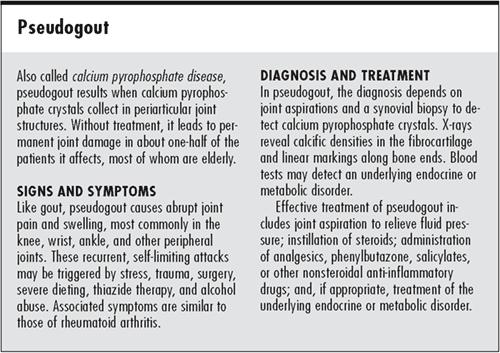 gout toe pain location gout symptoms hip gout home remedies celery seeds